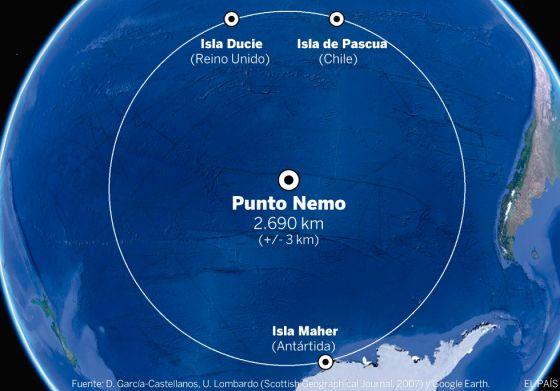 Punto Nemo, el lugar 'más inaccesible' de la Tierra