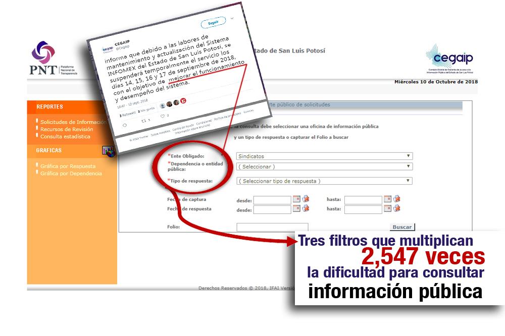 CEGAIP mejora… ¡opacidad en Infomex!